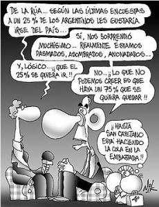 25% de los argentinos se quieren ir...